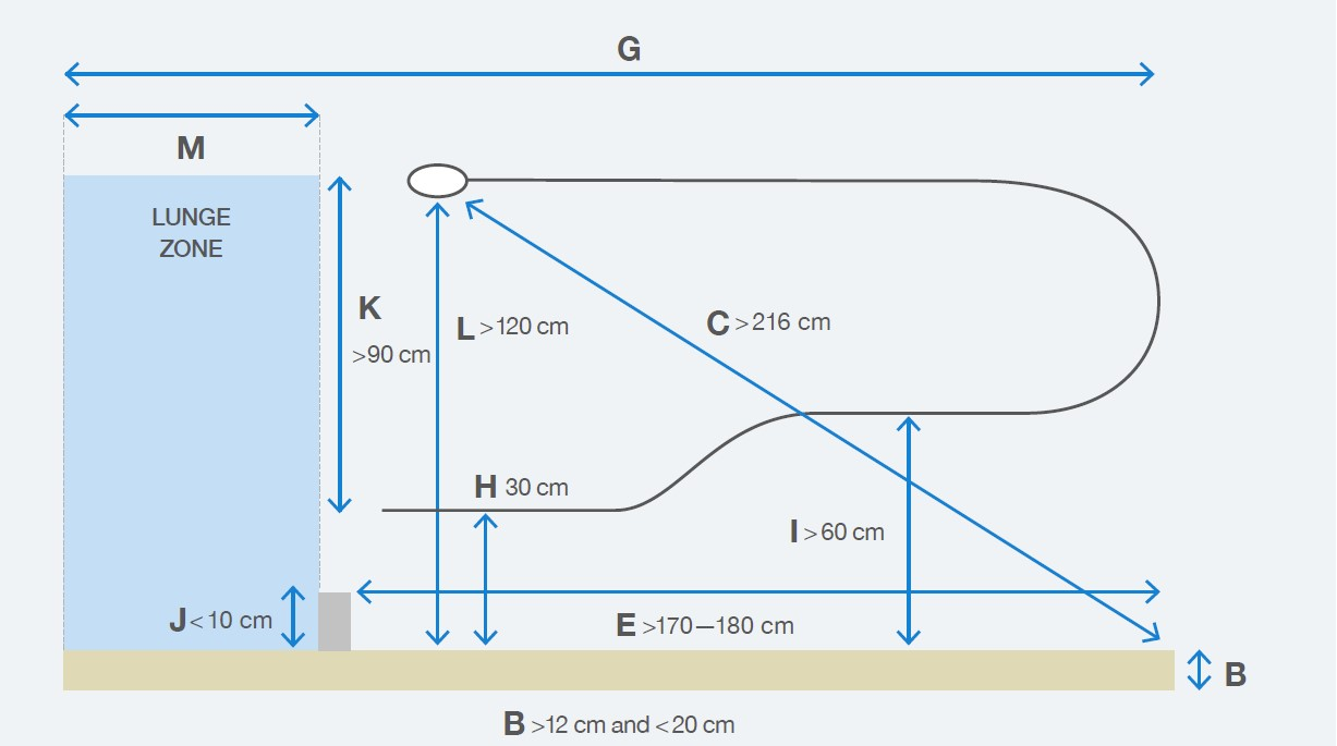 Illustration showing recommended cubicle dimensions.