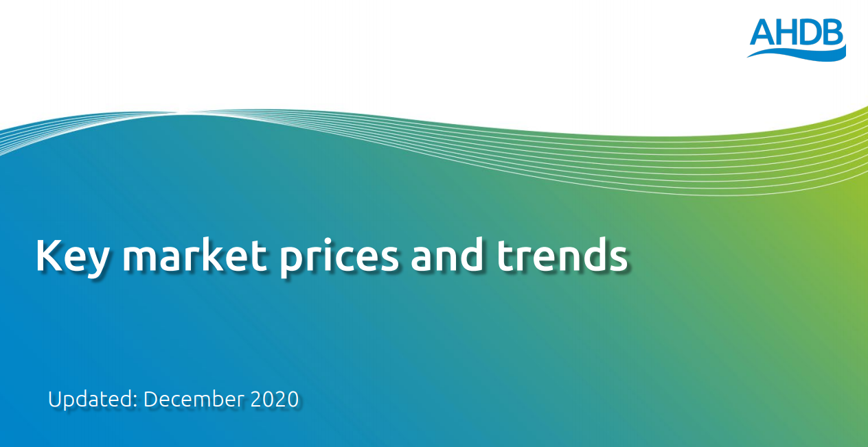 Markets and prices report AHDB - Dec 2020