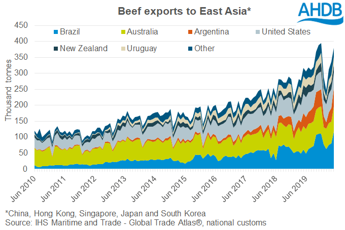 China blocks imports from Australian beef producer