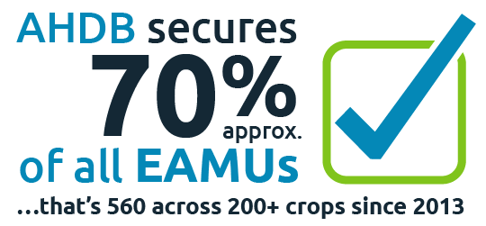 AHDB secures. 70%.