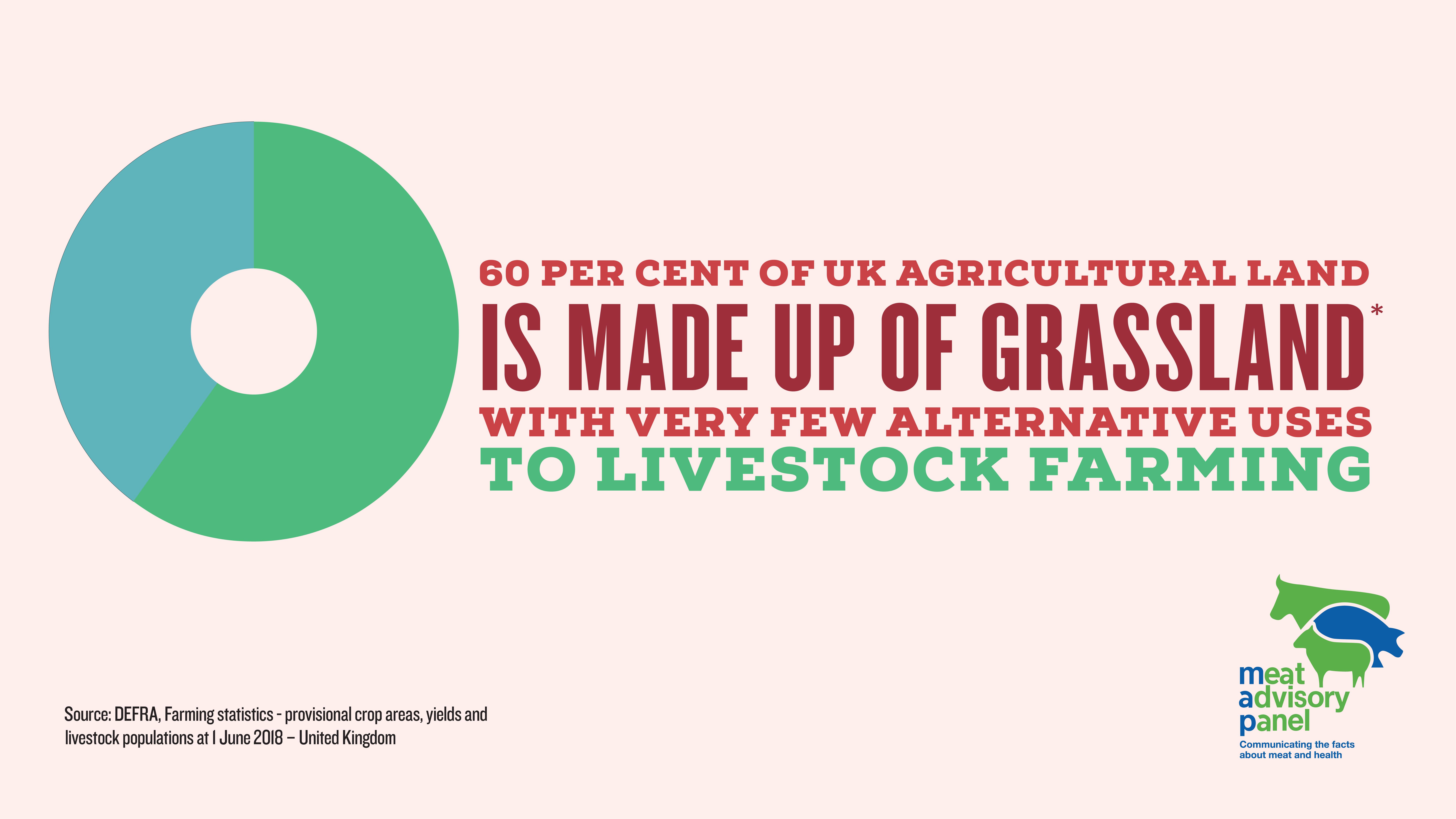 60_Agricultural_land_made_up_of_grassland.jpg