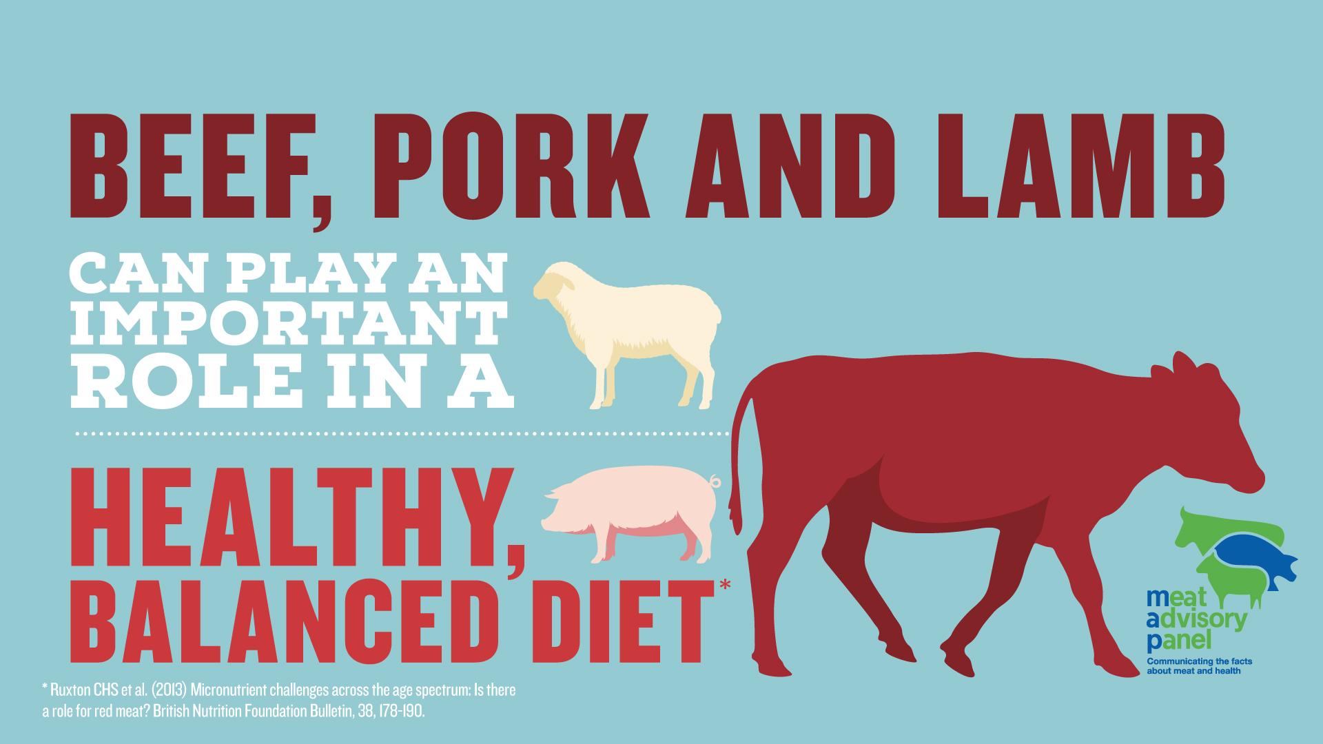 Red%20Meat_Healthy_Balanced_Diet_1.jpg