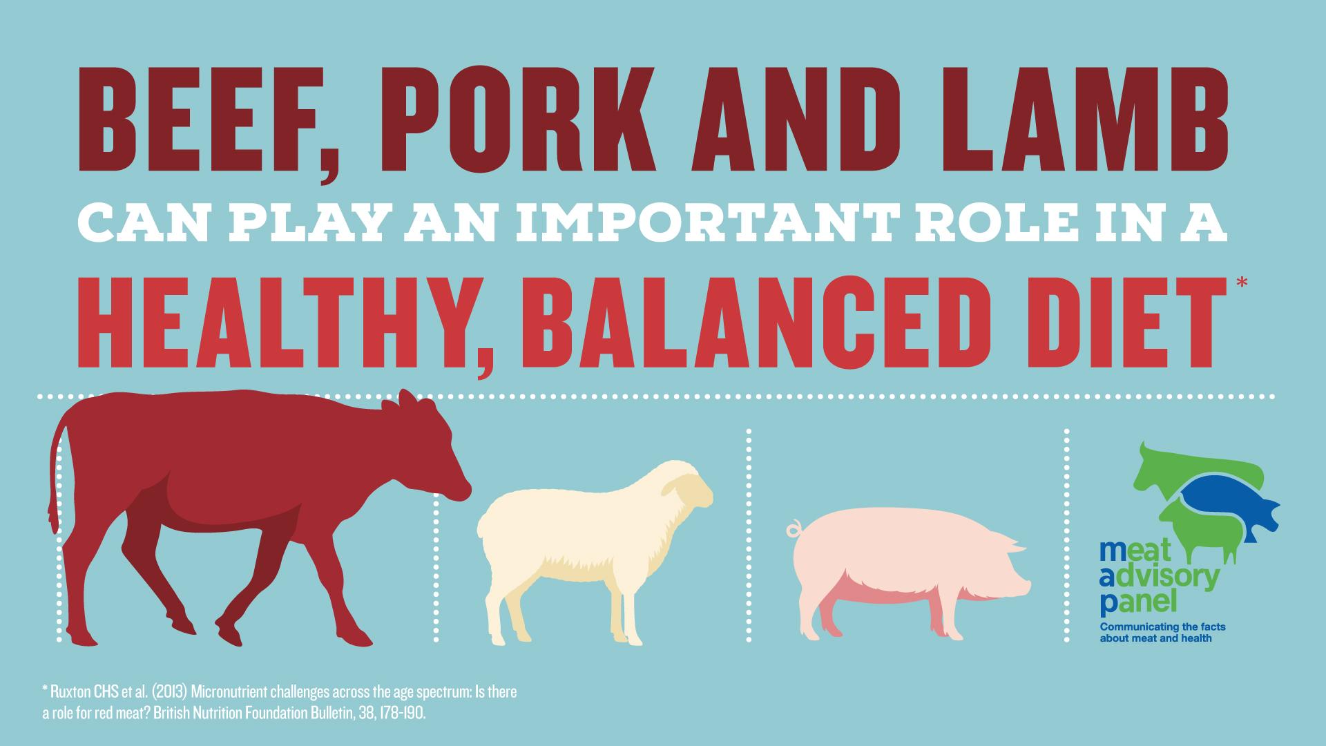 Red%20Meat_Healthy_Balanced_Diet_2.jpg