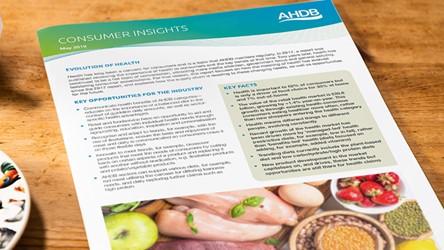 Consumer Insights: Evolution of Health
