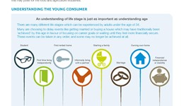 Consumer Focus: Young Consumers